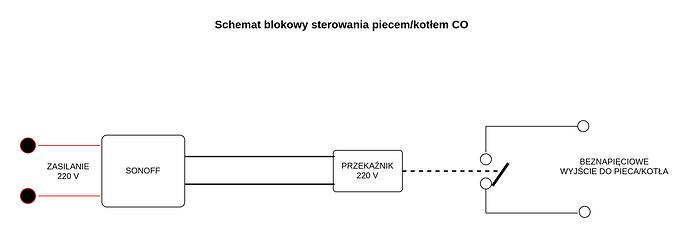 Schemat podłączenia sonoffa do pieca (1)